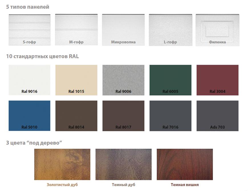 Типы панелей и цвета гаражных ворот Алютех Trend