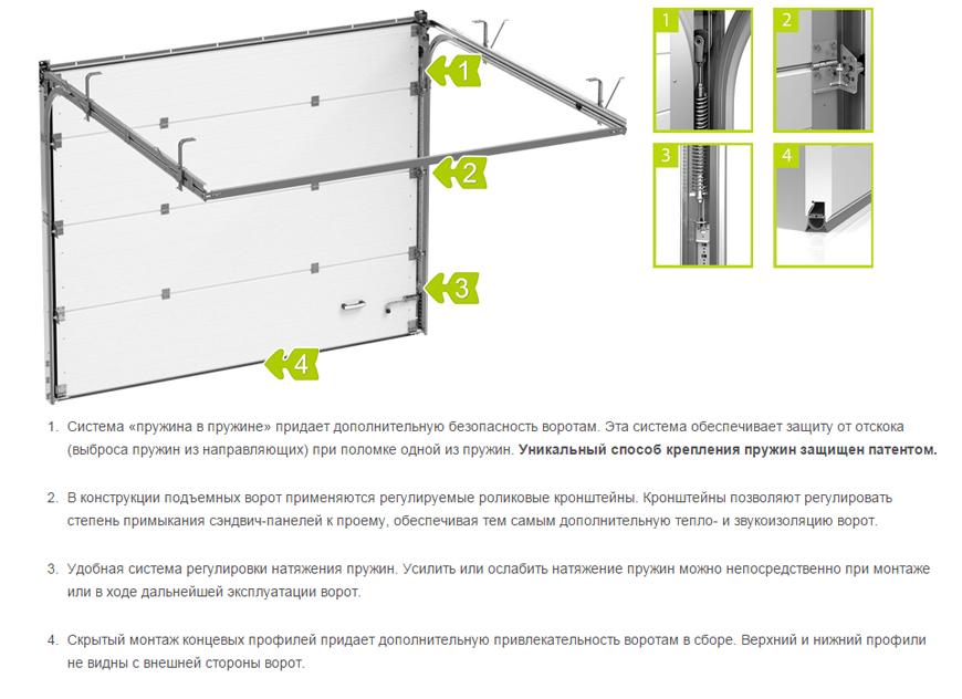 Особенности конструкции автоматических ворот Алютех Standard